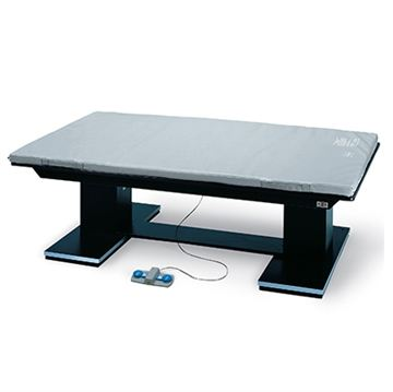 Mat Tables
